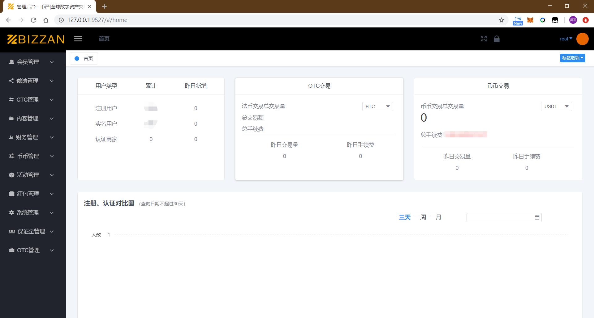 国际运营版Java区块链交易所全套源码下载币币+法币+永续+期权+机器人
