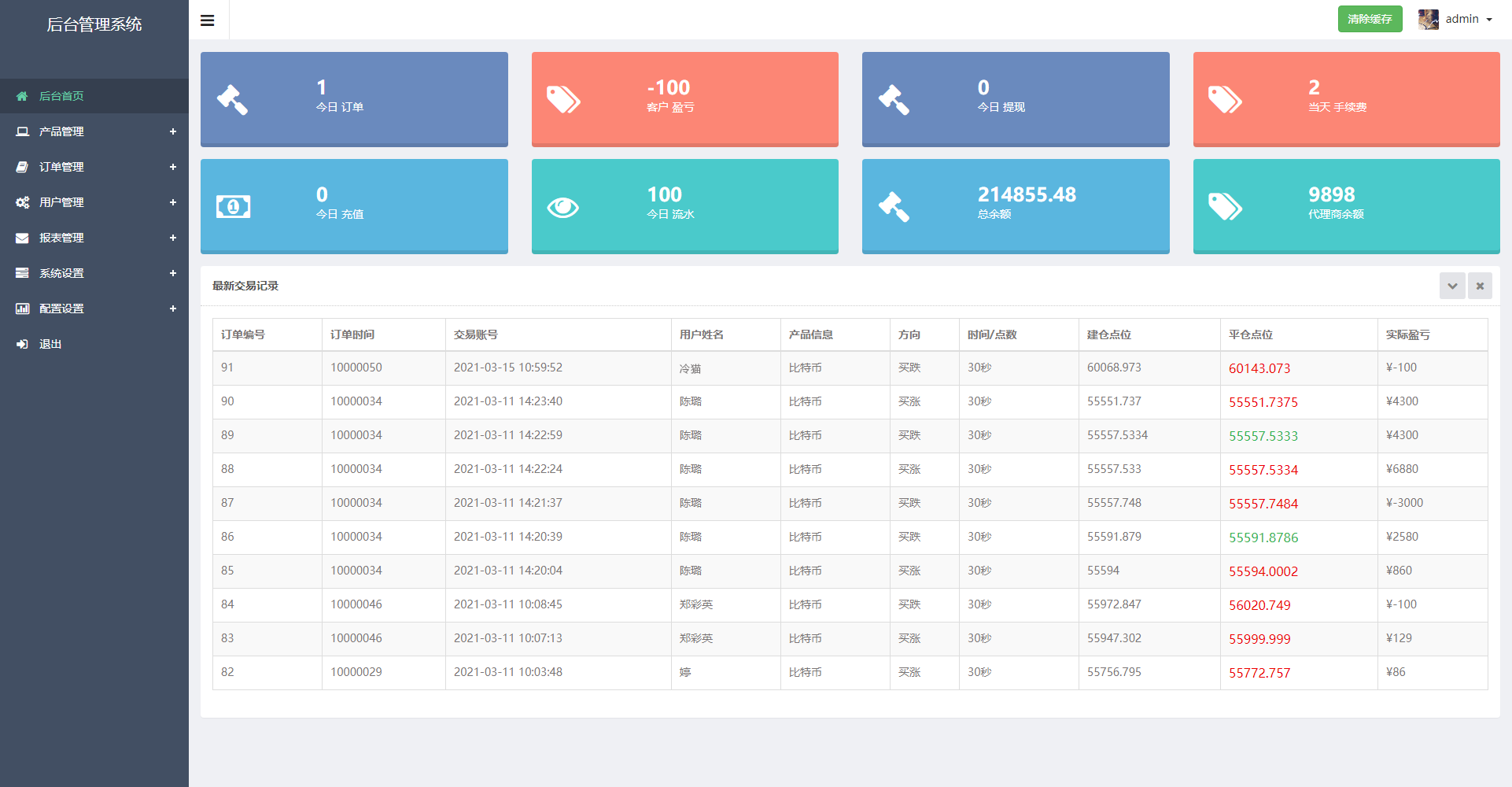 亲测丨完整修复版币圈扁平化UI源码服务器打包下载/k线圈修复